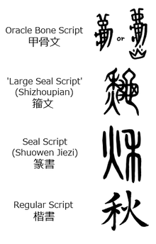 Comparison_of_Chinese_characters_for_autumn